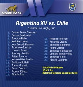"""ARGENTINA """"A"""""""
