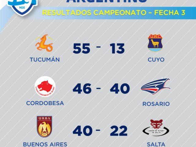 Campeonato Argentino, capítulo III
