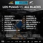 Estos son Los Pumas para enfrentar a los All Blacks